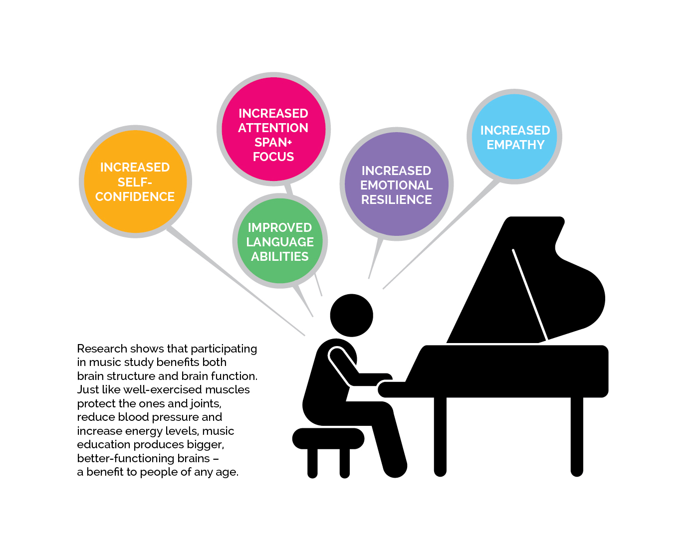 Benefits of playing a musical instrument for adults